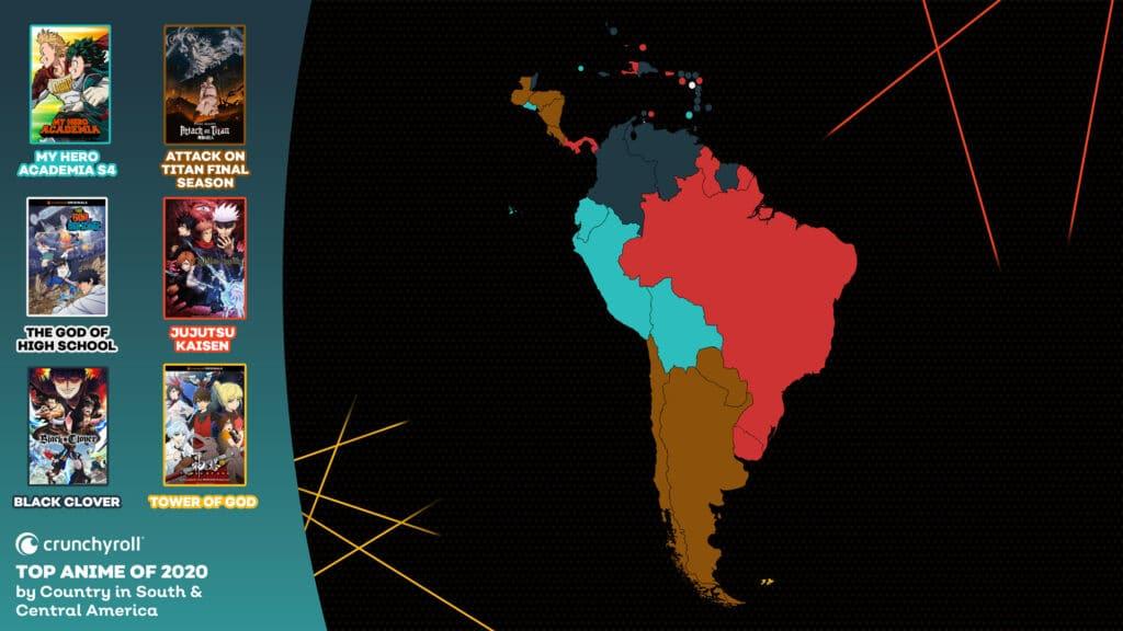 Most Popular Anime 2020 South America