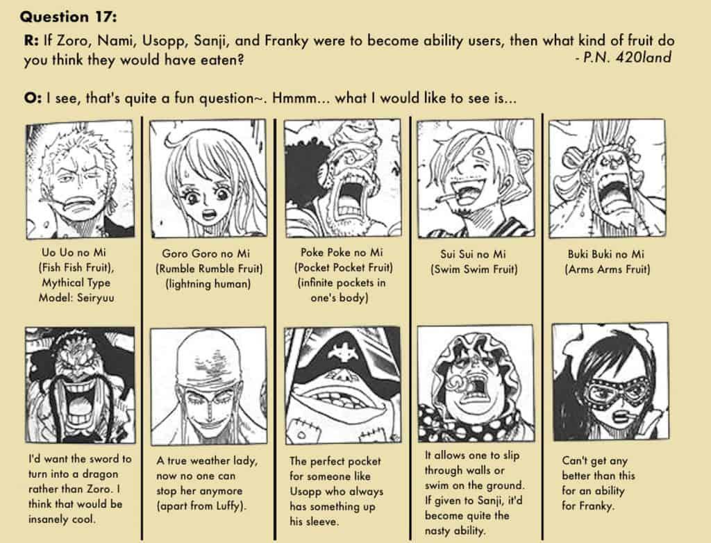 One Piece Devil Powers